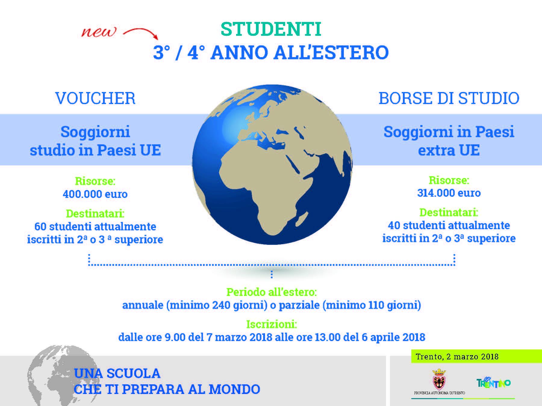 3° o 4° anno all\'estero: voucher per soggiorni studio in Paesi dell ...